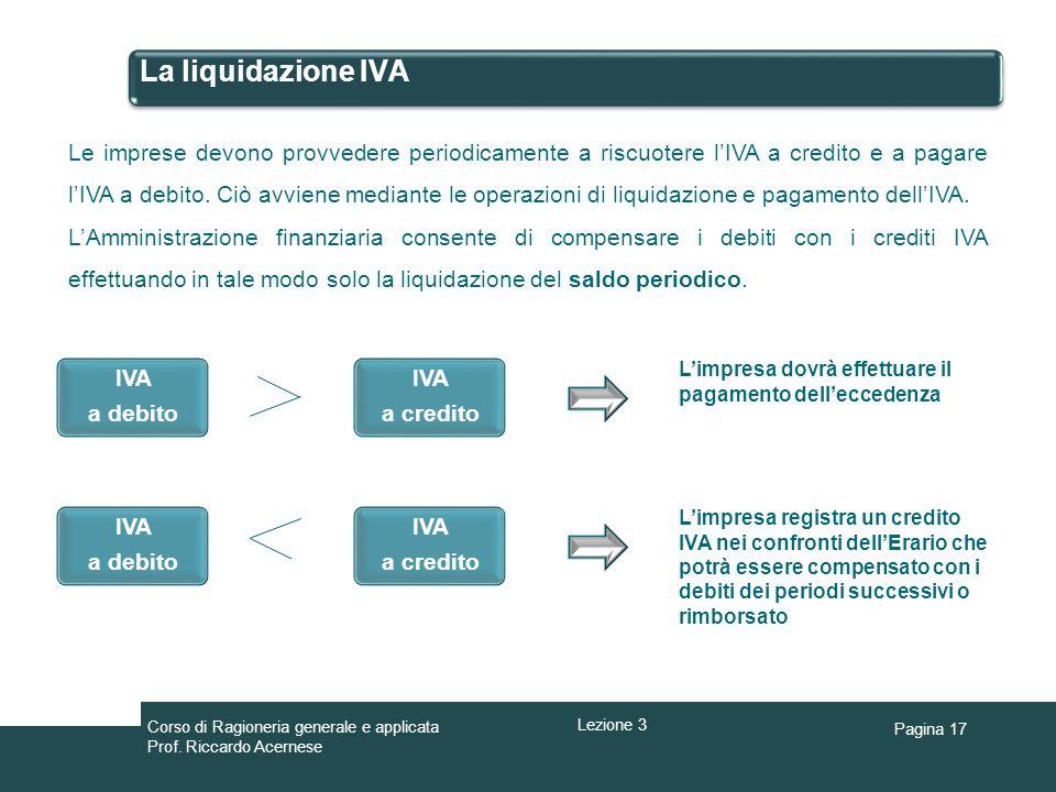 Pagina 17 La liquidazione IVA Le imprese devono provvedere periodicamente a riscuotere lIVA a credito e a pagare lIVA a debito. Ciò avviene mediante l