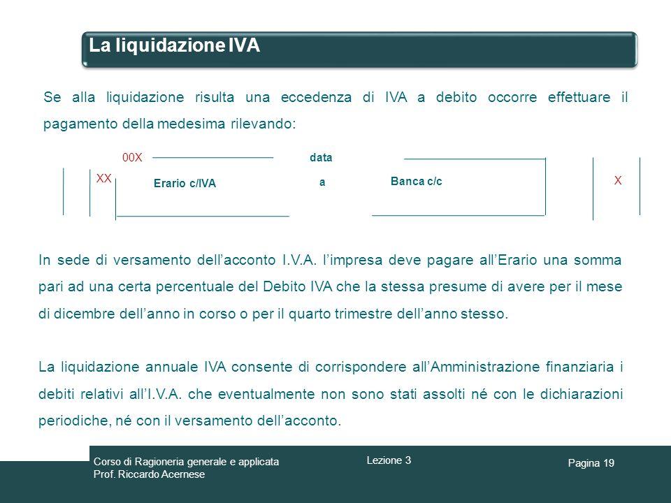 Pagina 19 La liquidazione IVA Se alla liquidazione risulta una eccedenza di IVA a debito occorre effettuare il pagamento della medesima rilevando: a X