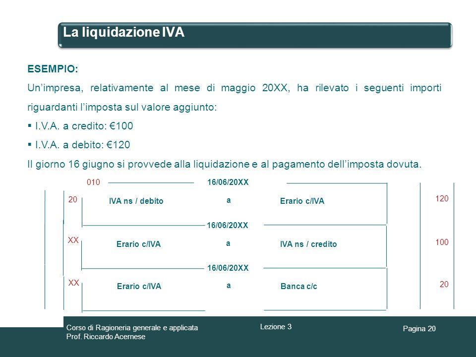 Pagina 20 La liquidazione IVA ESEMPIO: Unimpresa, relativamente al mese di maggio 20XX, ha rilevato i seguenti importi riguardanti limposta sul valore