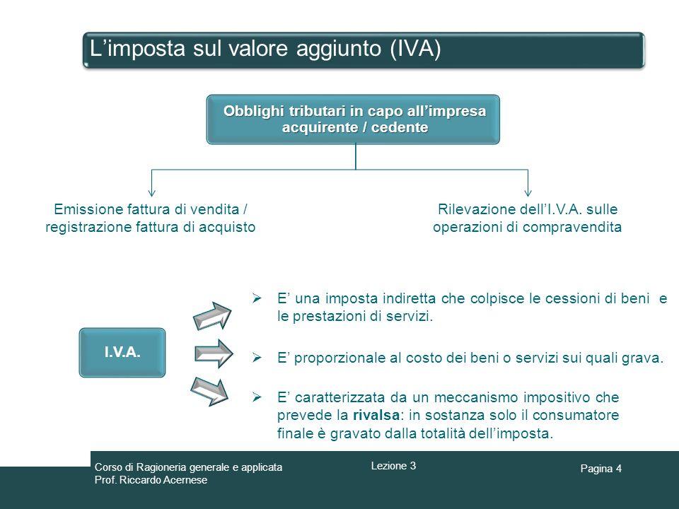 Pagina 4 Limposta sul valore aggiunto (IVA) Obblighi tributari in capo allimpresa acquirente / cedente Emissione fattura di vendita / registrazione fa