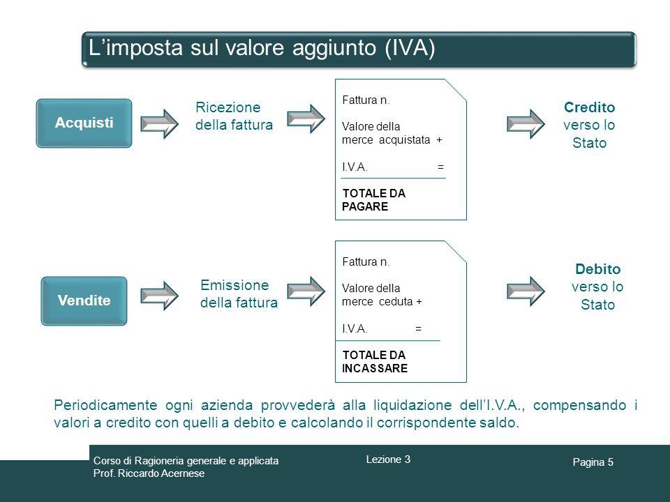 Pagina 5 Limposta sul valore aggiunto (IVA) AcquistiVendite Fattura n. Valore della merce acquistata + I.V.A. = TOTALE DA PAGARE Ricezione della fattu