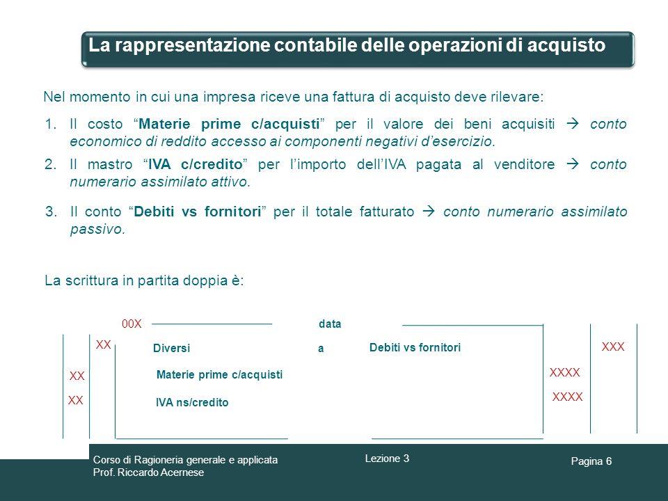 Pagina 6 La rappresentazione contabile delle operazioni di acquisto Nel momento in cui una impresa riceve una fattura di acquisto deve rilevare: 1.Il