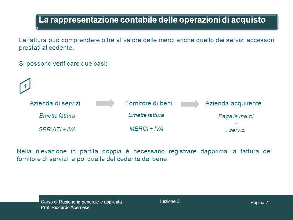 Pagina 7 La rappresentazione contabile delle operazioni di acquisto La fattura può comprendere oltre al valore delle merci anche quello dei servizi ac