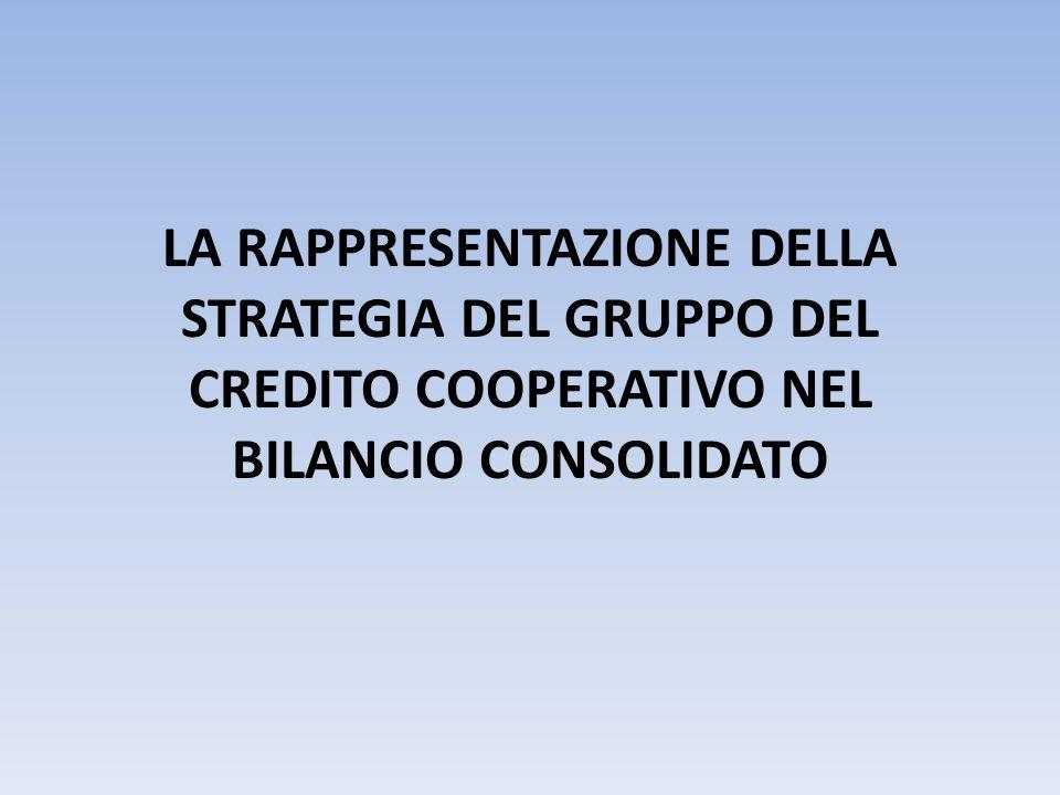 LA RAPPRESENTAZIONE DELLA STRATEGIA DEL GRUPPO DEL CREDITO COOPERATIVO NEL BILANCIO CONSOLIDATO