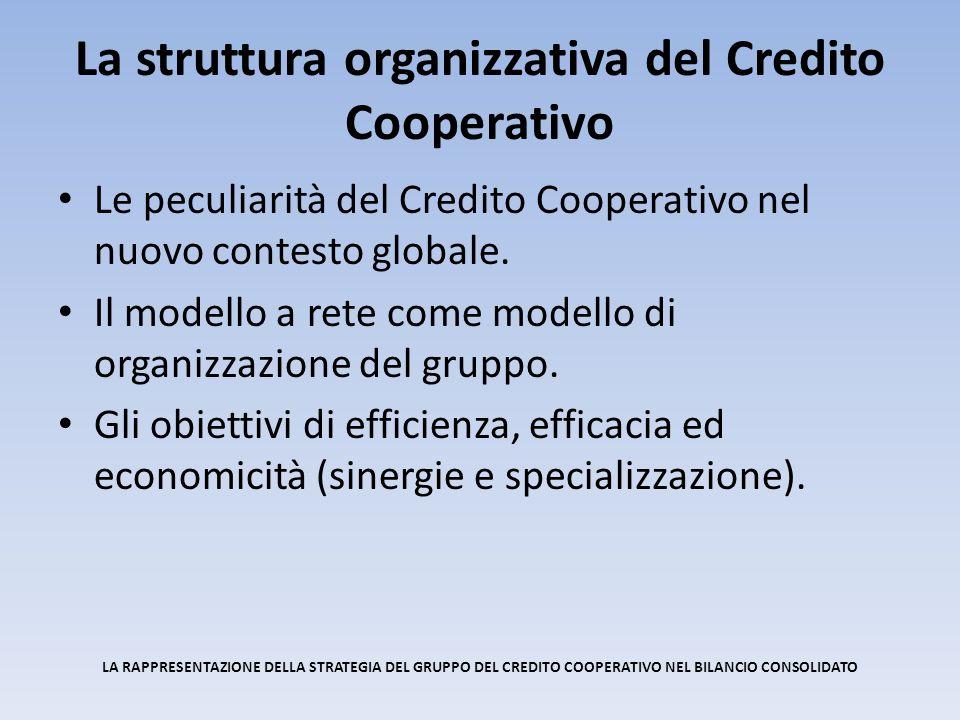 Le peculiarità del Credito Cooperativo nel nuovo contesto globale. Il modello a rete come modello di organizzazione del gruppo. Gli obiettivi di effic