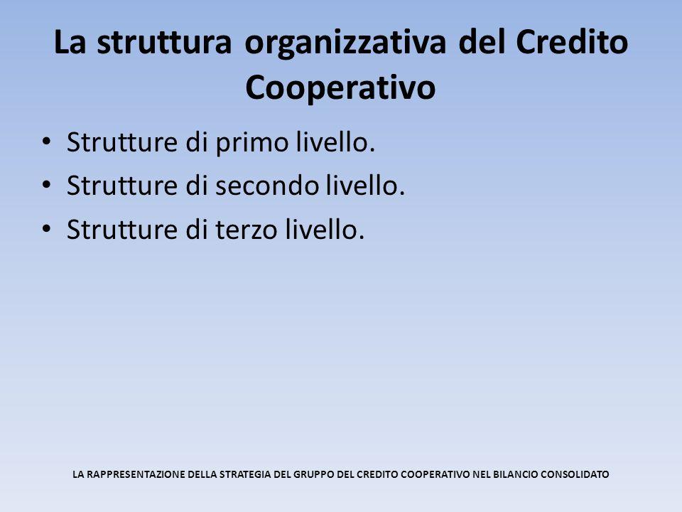 La struttura organizzativa del Credito Cooperativo Strutture di primo livello.