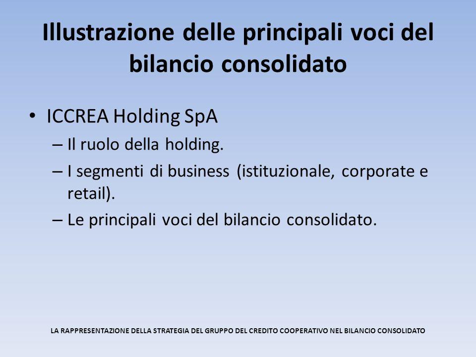 Illustrazione delle principali voci del bilancio consolidato ICCREA Holding SpA – Il ruolo della holding. – I segmenti di business (istituzionale, cor