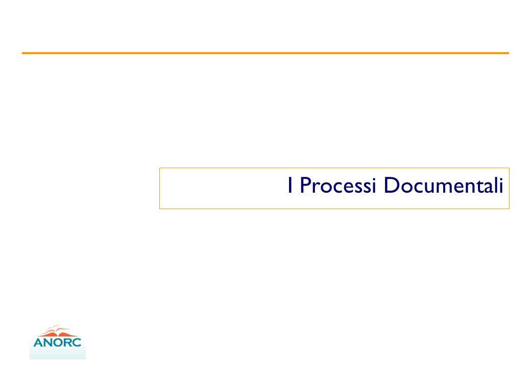 I Processi Documentali
