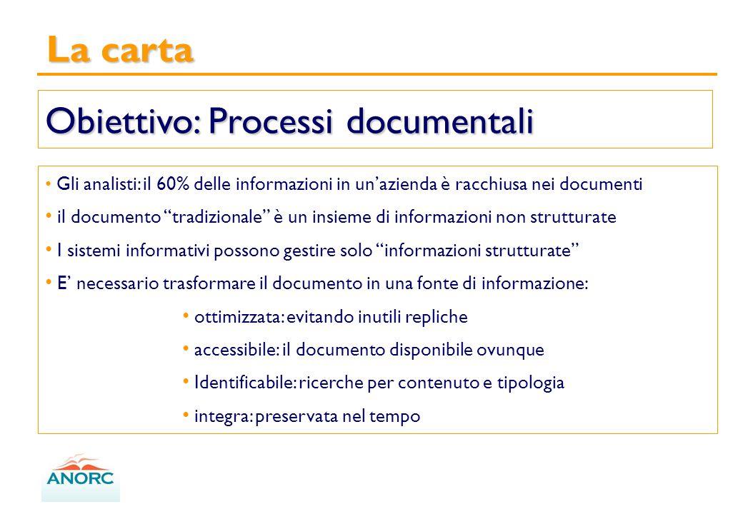 DMS Quanto si risparmia nella gestione elettronica dei documenti (#) costo stimato per documento al netto degli investimenti (*) lefficienza è stimata su organizzazioni di media complessità.