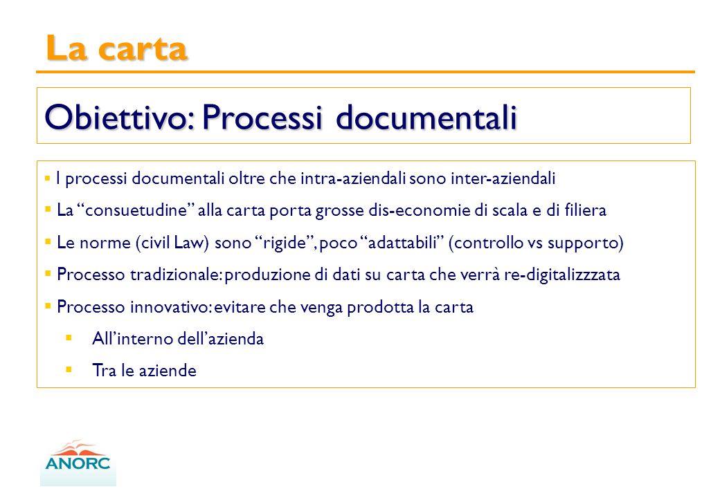 La carta Obiettivo: Processi documentali linnovazione in azienda è relativamente semplice (volontà privata) Sistemi di gestione documentale Integrazione tecnologica e operativa: Internet, mail, ecc.