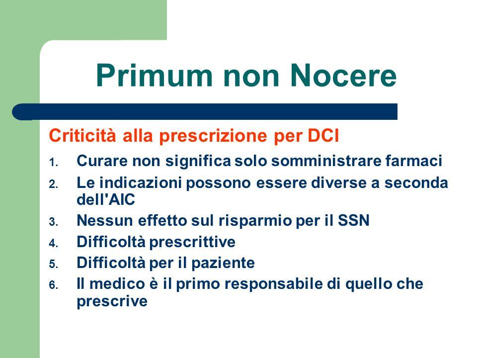 Primum non Nocere Criticità alla prescrizione per DCI 1. Curare non significa solo somministrare farmaci 2. Le indicazioni possono essere diverse a se