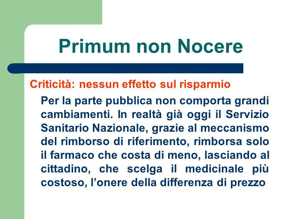 Primum non Nocere Criticità: nessun effetto sul risparmio Per la parte pubblica non comporta grandi cambiamenti. In realtà già oggi il Servizio Sanita