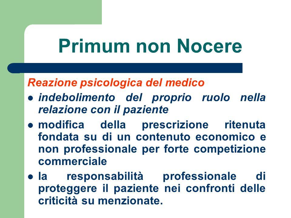 Primum non Nocere Reazione psicologica del medico indebolimento del proprio ruolo nella relazione con il paziente modifica della prescrizione ritenuta