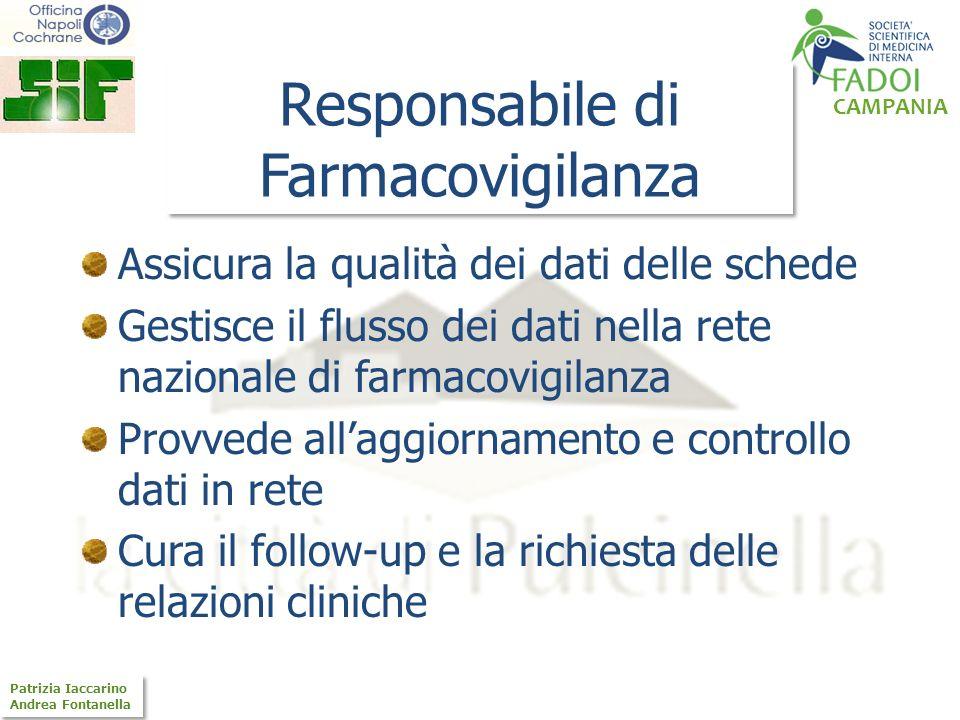 CAMPANIA Patrizia Iaccarino Andrea Fontanella Patrizia Iaccarino Andrea Fontanella Responsabile di Farmacovigilanza Assicura la qualità dei dati delle
