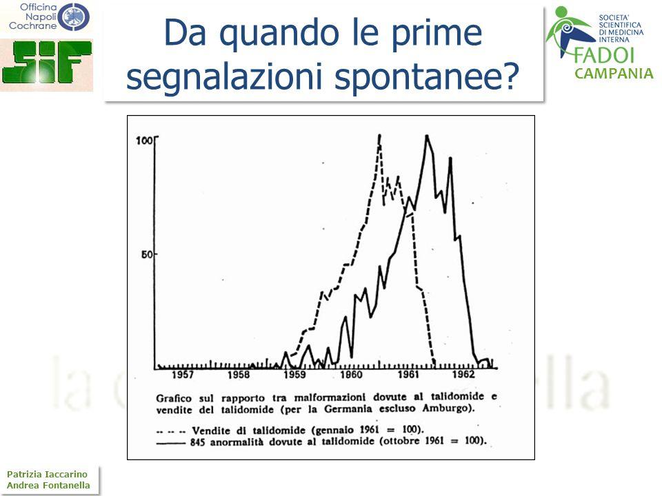 CAMPANIA Patrizia Iaccarino Andrea Fontanella Patrizia Iaccarino Andrea Fontanella Da quando le prime segnalazioni spontanee?