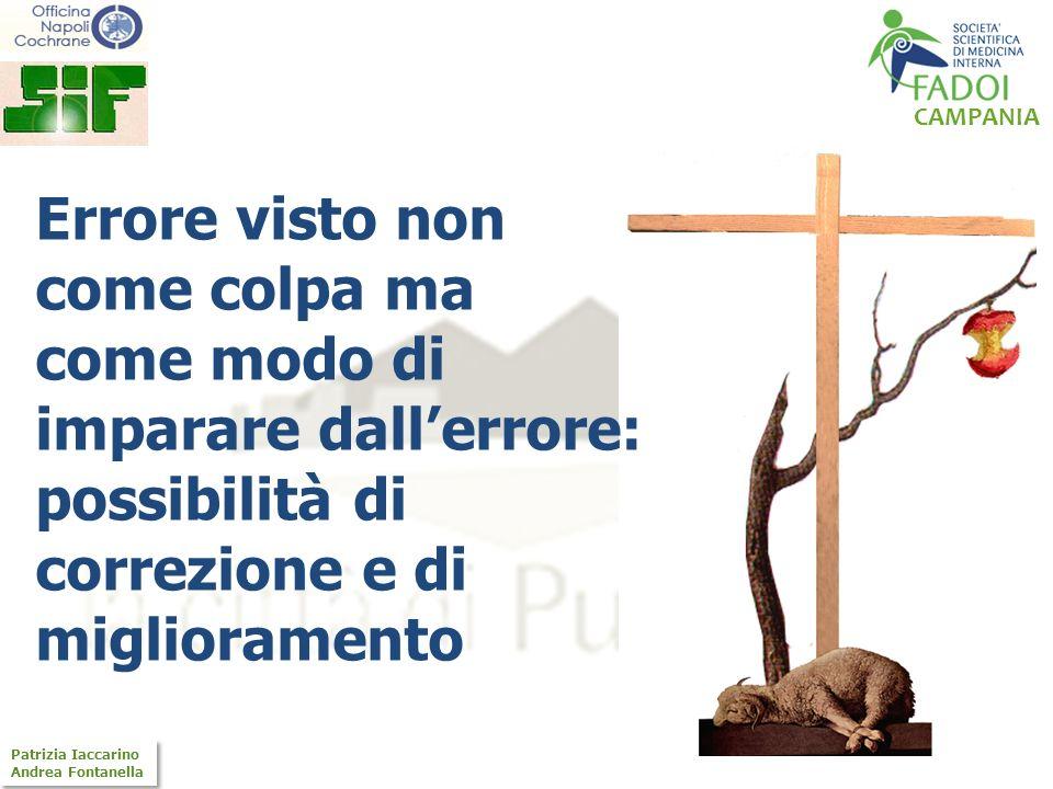 CAMPANIA Patrizia Iaccarino Andrea Fontanella Patrizia Iaccarino Andrea Fontanella Errore visto non come colpa ma come modo di imparare dallerrore: po