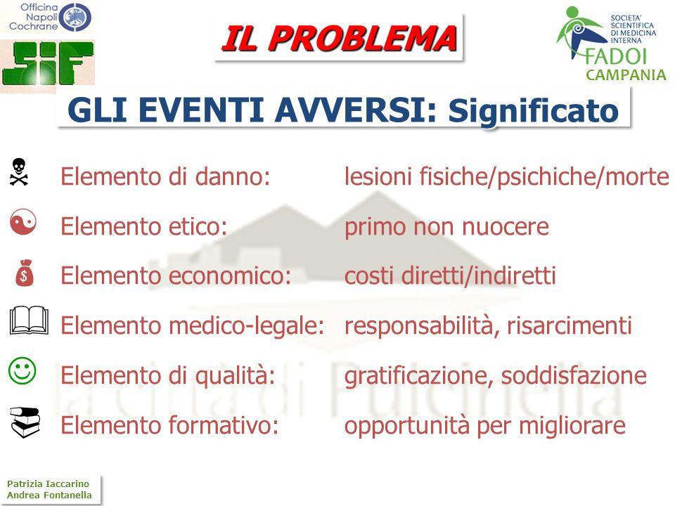 CAMPANIA Patrizia Iaccarino Andrea Fontanella Patrizia Iaccarino Andrea Fontanella GLI EVENTI AVVERSI: Significato IL PROBLEMA Elemento di danno: lesi