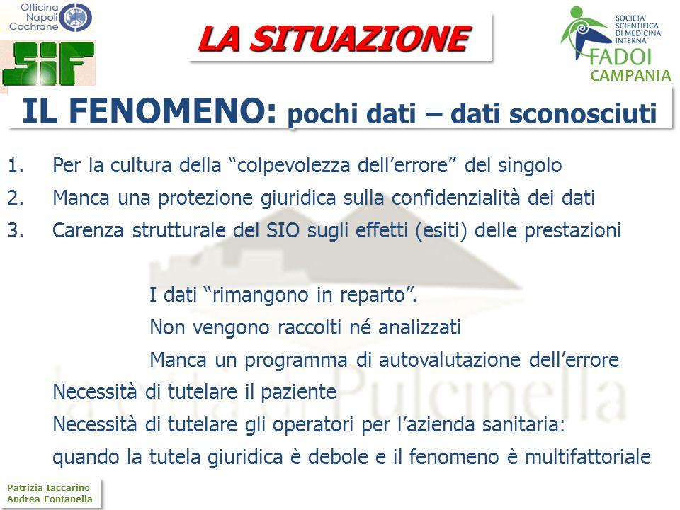 CAMPANIA Patrizia Iaccarino Andrea Fontanella Patrizia Iaccarino Andrea Fontanella IL FENOMENO: pochi dati – dati sconosciuti LA SITUAZIONE 1.Per la c