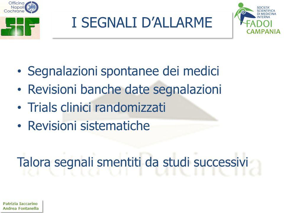 CAMPANIA Patrizia Iaccarino Andrea Fontanella Patrizia Iaccarino Andrea Fontanella Segnalazioni spontanee dei medici Revisioni banche date segnalazion