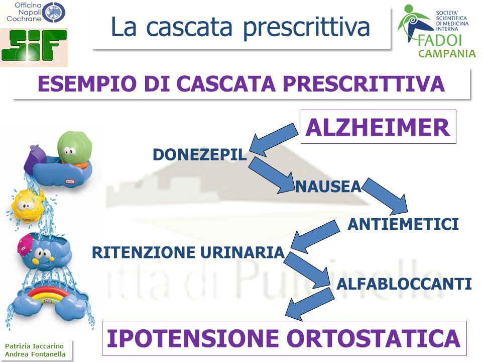 CAMPANIA Patrizia Iaccarino Andrea Fontanella Patrizia Iaccarino Andrea Fontanella La cascata prescrittiva ESEMPIO DI CASCATA PRESCRITTIVA ALZHEIMER D