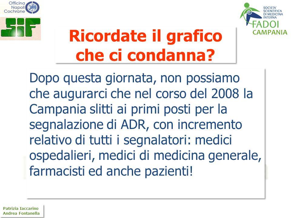 CAMPANIA Patrizia Iaccarino Andrea Fontanella Patrizia Iaccarino Andrea Fontanella Dopo questa giornata, non possiamo che augurarci che nel corso del