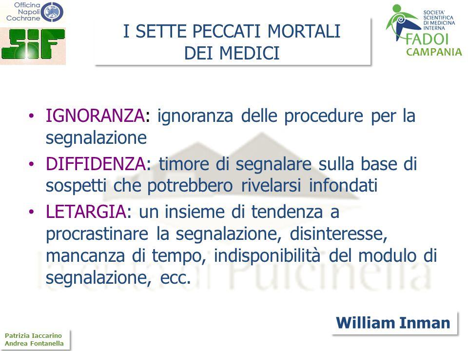 CAMPANIA Patrizia Iaccarino Andrea Fontanella Patrizia Iaccarino Andrea Fontanella William Inman IGNORANZA: ignoranza delle procedure per la segnalazi