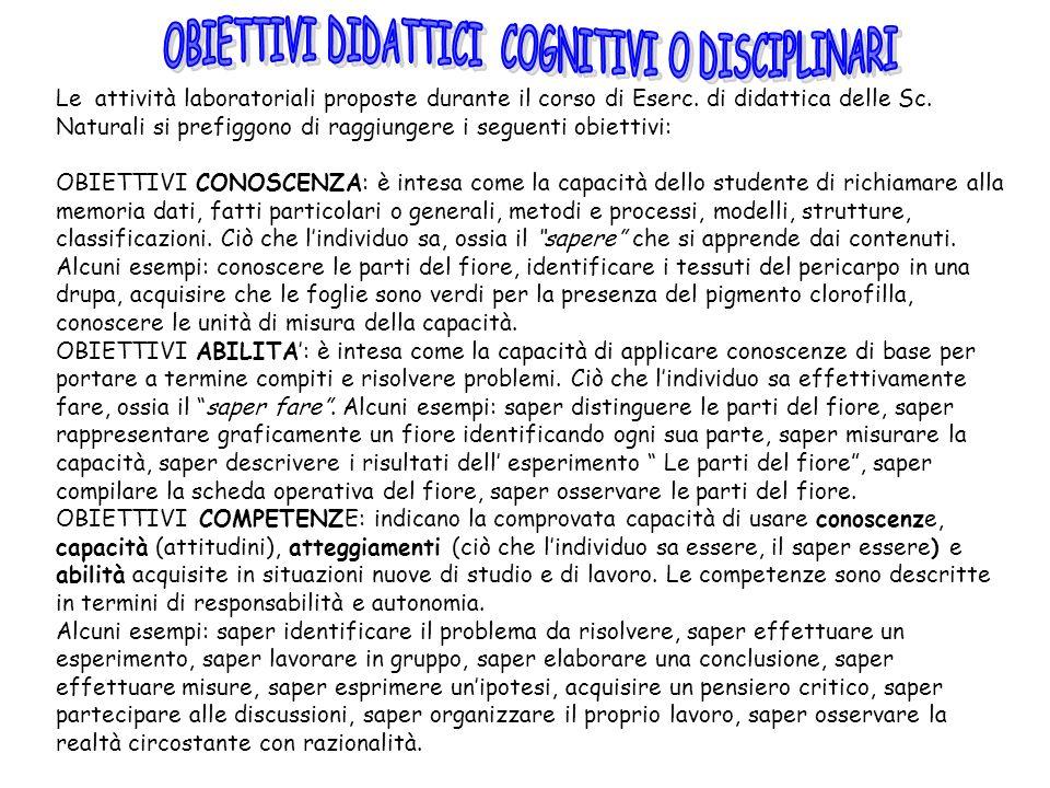 Le attività laboratoriali proposte durante il corso di Eserc. di didattica delle Sc. Naturali si prefiggono di raggiungere i seguenti obiettivi: OBIET