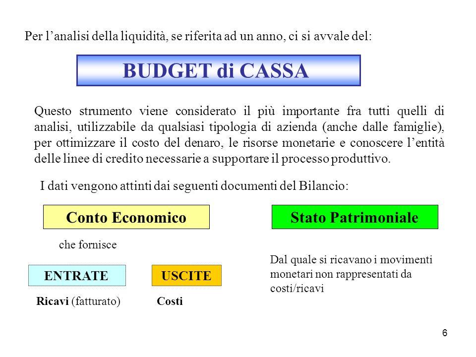 6 Per lanalisi della liquidità, se riferita ad un anno, ci si avvale del: BUDGET di CASSA Questo strumento viene considerato il più importante fra tut