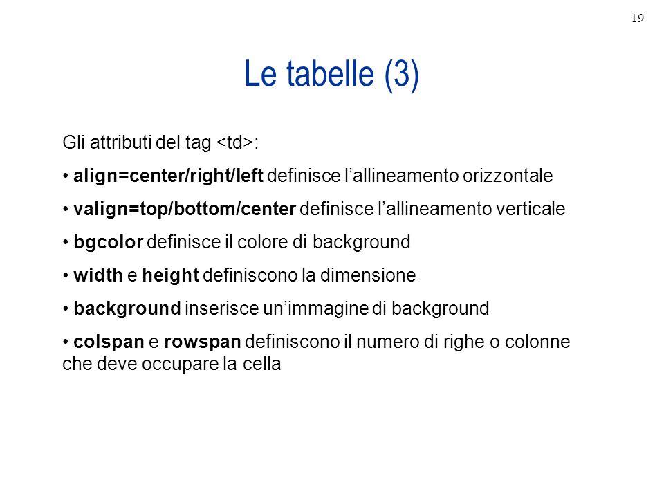 Le tabelle (3) Gli attributi del tag : align=center/right/left definisce lallineamento orizzontale valign=top/bottom/center definisce lallineamento ve
