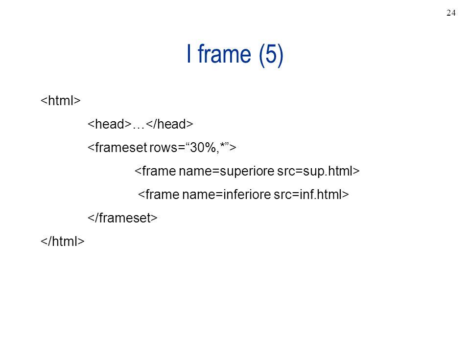 I frame (5) … 24