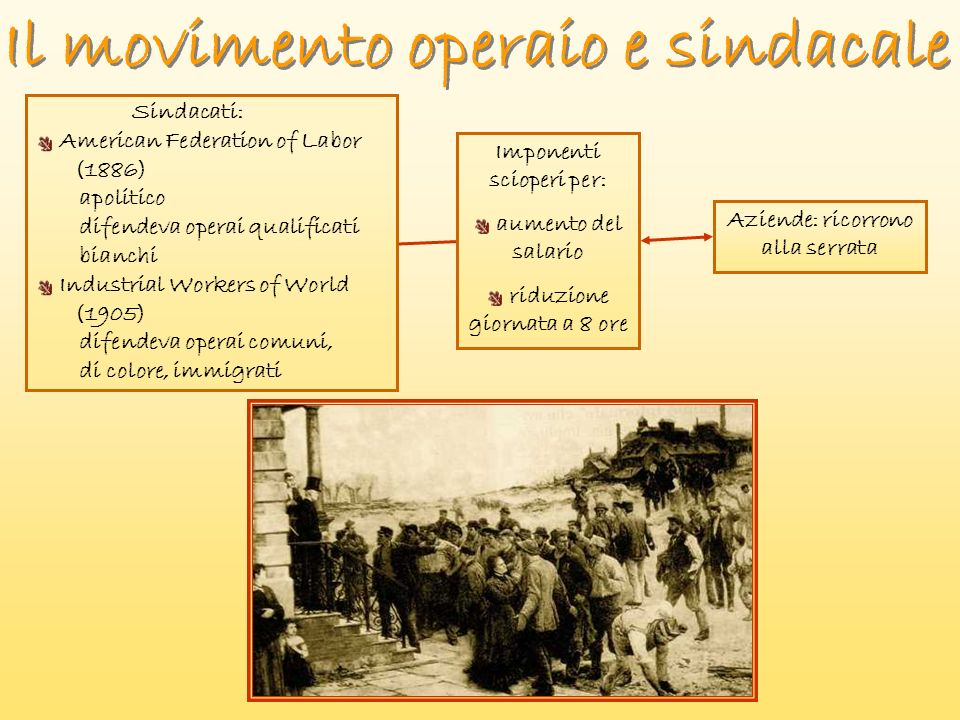 Il movimento operaio e sindacale Il movimento operaio e sindacale Sindacati: American Federation of Labor (1886) apolitico difendeva operai qualificat