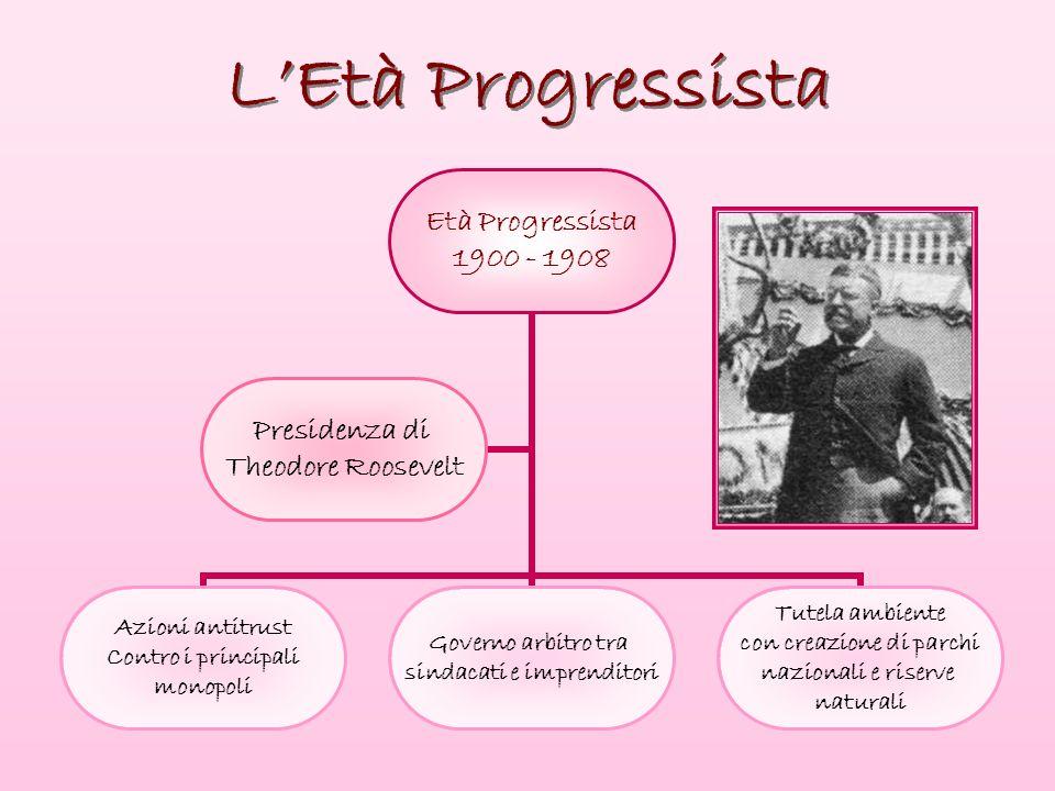 LEtà Progressista LEtà Progressista Età Progressista 1900 - 1908 Azioni antitrust Contro i principali monopoli Governo arbitro tra sindacati e imprend