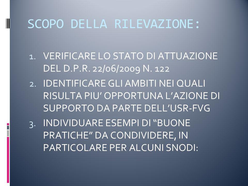 SCOPO DELLA RILEVAZIONE: 1. VERIFICARE LO STATO DI ATTUAZIONE DEL D.P.R.