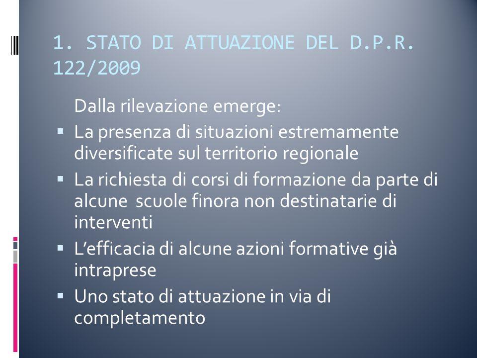 1. STATO DI ATTUAZIONE DEL D.P.R.