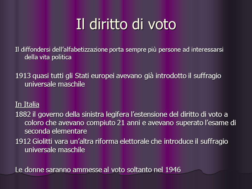 Il diritto di voto Il diffondersi dellalfabetizzazione porta sempre più persone ad interessarsi della vita politica 1913 quasi tutti gli Stati europei