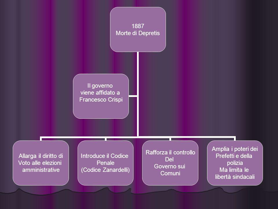 1887 Morte di Depretis Allarga il diritto di Voto alle elezioni amministrative Introduce il Codice Penale (Codice Zanardelli) Rafforza il controllo De