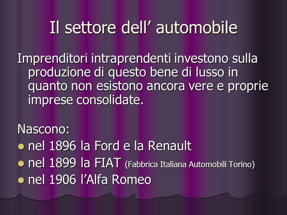 Il settore dell automobile Imprenditori intraprendenti investono sulla produzione di questo bene di lusso in quanto non esistono ancora vere e proprie