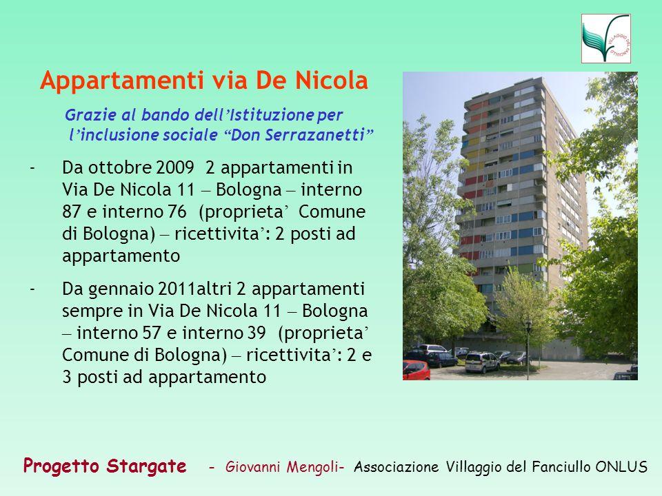 Progetto Stargate – Giovanni Mengoli- Associazione Villaggio del Fanciullo ONLUS Appartamenti via De Nicola Grazie al bando dell Istituzione per l inc