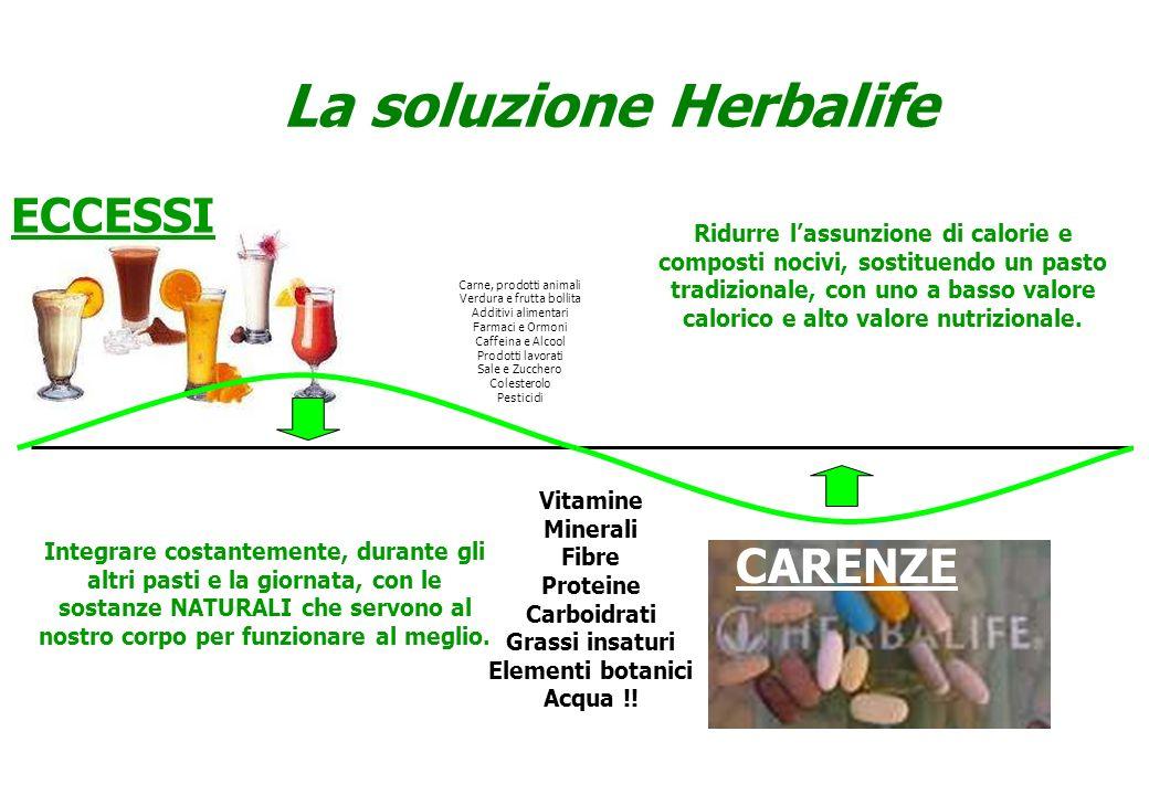 La soluzione Herbalife Carne, prodotti animali Verdura e frutta bollita Additivi alimentari Farmaci e Ormoni Caffeina e Alcool Prodotti lavorati Sale