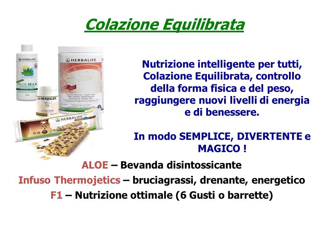 Colazione Equilibrata ALOE – Bevanda disintossicante Infuso Thermojetics – bruciagrassi, drenante, energetico F1 – Nutrizione ottimale (6 Gusti o barr