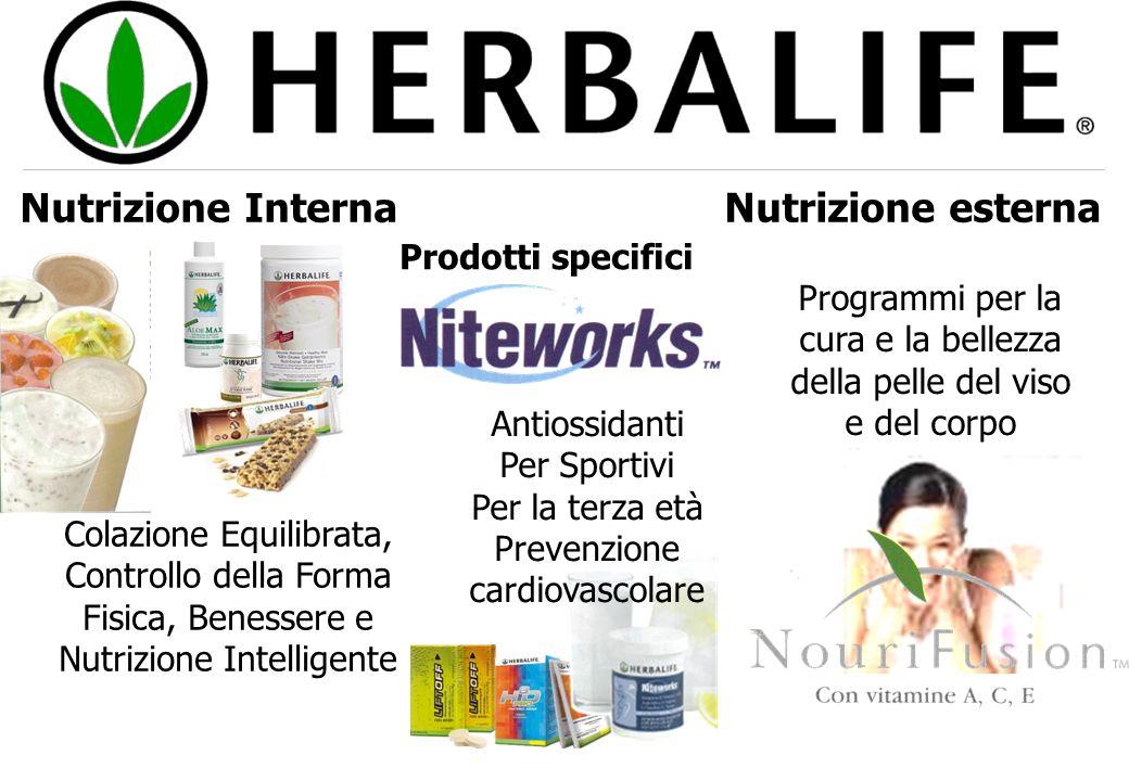 Prodotti specifici Antiossidanti Per Sportivi Per la terza età Prevenzione cardiovascolare Nutrizione Interna Nutrizione esterna Colazione Equilibrata