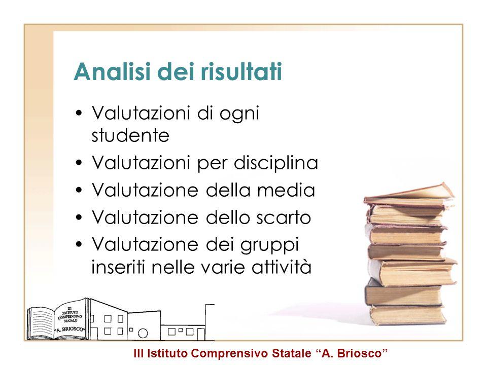 III Istituto Comprensivo Statale A. Briosco Analisi dei risultati Valutazioni di ogni studente Valutazioni per disciplina Valutazione della media Valu