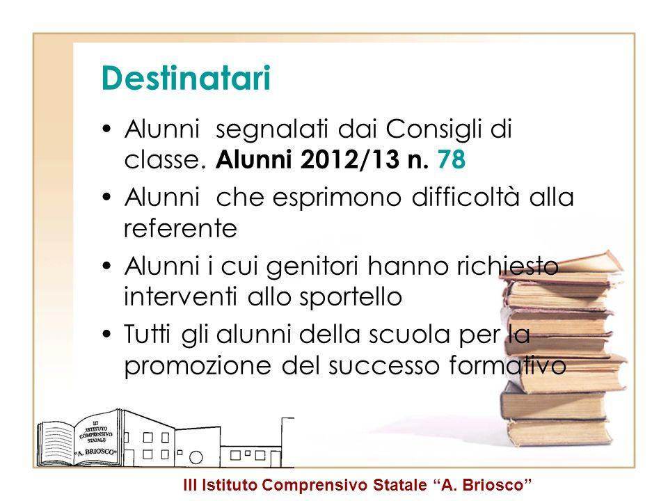III Istituto Comprensivo Statale A. Briosco Destinatari Alunni segnalati dai Consigli di classe. Alunni 2012/13 n. 78 Alunni che esprimono difficoltà
