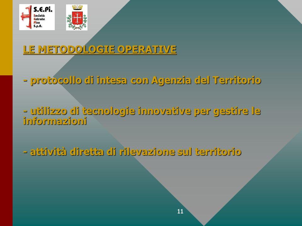11 LE METODOLOGIE OPERATIVE - protocollo di intesa con Agenzia del Territorio - utilizzo di tecnologie innovative per gestire le informazioni - attività diretta di rilevazione sul territorio