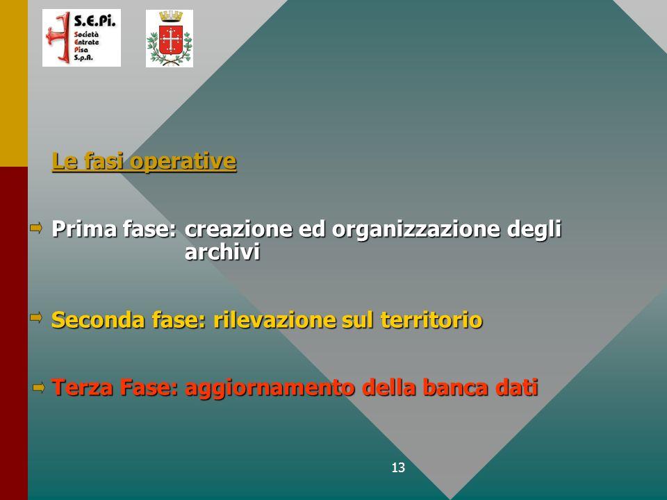 13 Le fasi operative Prima fase: creazione ed organizzazione degli archivi Seconda fase: rilevazione sul territorio Terza Fase: aggiornamento della banca dati
