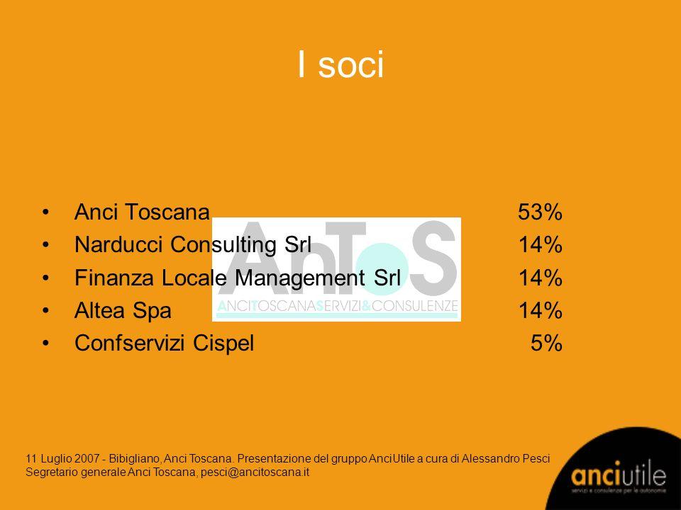 I soci Anci Toscana53% Narducci Consulting Srl14% Finanza Locale Management Srl14% Altea Spa 14% Confservizi Cispel 5% 11 Luglio 2007 - Bibigliano, Anci Toscana.