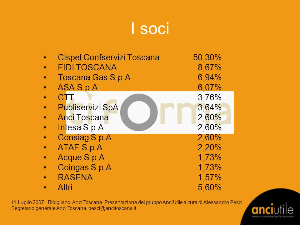 Cispel Confservizi Toscana 50,30% FIDI TOSCANA 8,67% Toscana Gas S.p.A. 6,94% ASA S.p.A. 6,07% CTT 3,76% Publiservizi SpA 3,64% Anci Toscana 2,60% Int