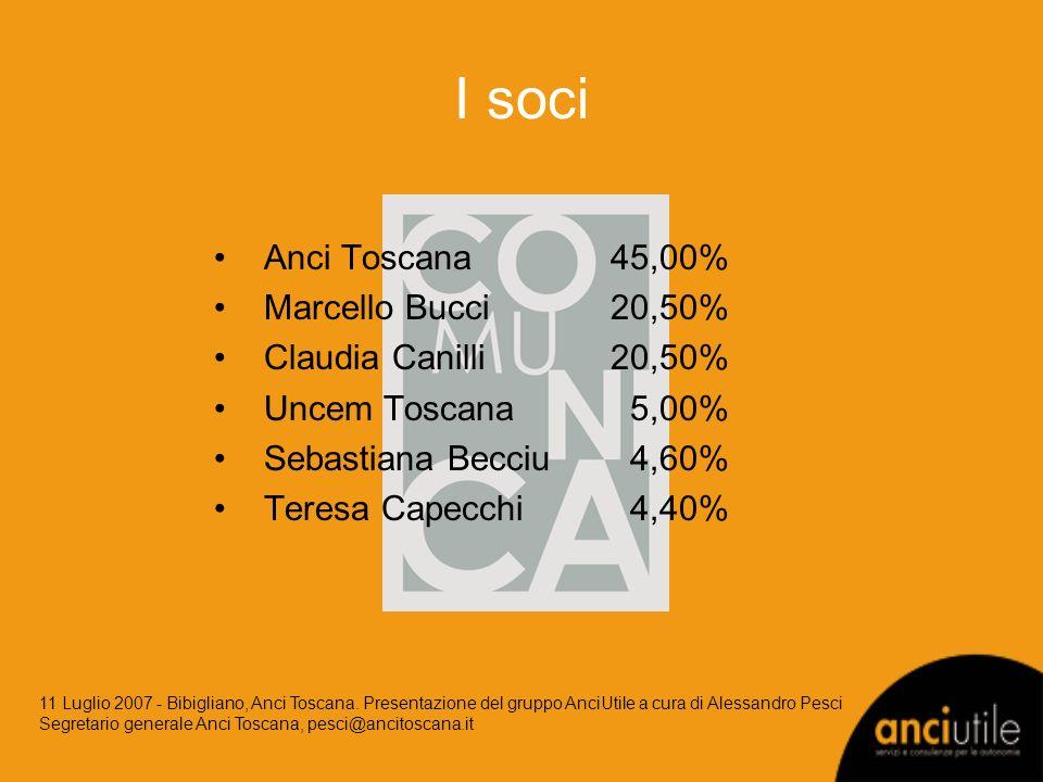 I soci Anci Toscana 45,00% Marcello Bucci 20,50% Claudia Canilli 20,50% Uncem Toscana 5,00% Sebastiana Becciu 4,60% Teresa Capecchi 4,40% 11 Luglio 20