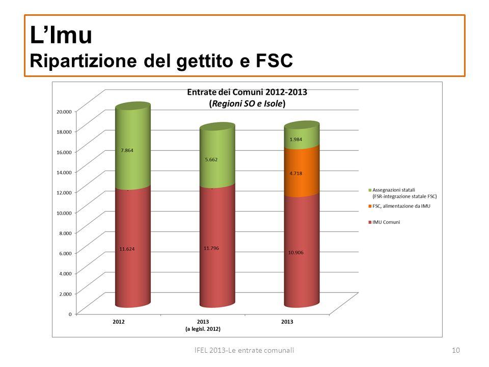 LImu Ripartizione del gettito e FSC lFEL 2013-Le entrate comunali10