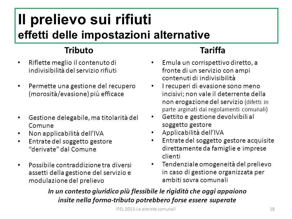 Tributo Riflette meglio il contenuto di indivisibilità del servizio rifiuti Permette una gestione del recupero (morosità/evasione) più efficace Gestio